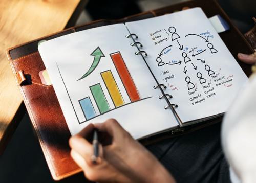 Quelle für Innovationen und Geschäftsmodelle