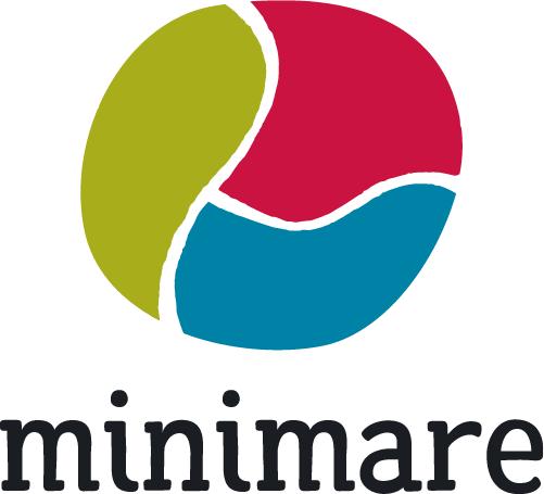Minimare